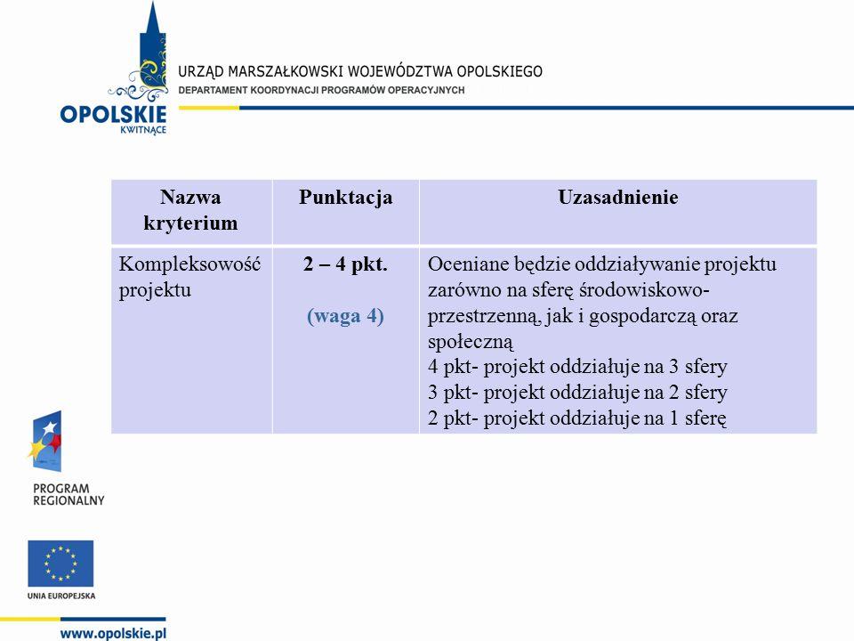 Nazwa kryterium PunktacjaUzasadnienie Kompleksowość projektu 2 – 4 pkt.