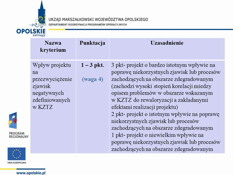 Nazwa kryterium PunktacjaUzasadnienie Wpływ projektu na przezwyciężenie zjawisk negatywnych zdefiniowanych w KZTZ 1 – 3 pkt.