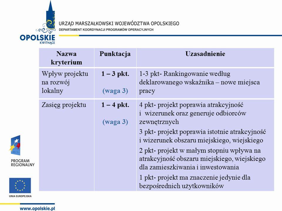 Nazwa kryterium PunktacjaUzasadnienie Wpływ projektu na rozwój lokalny 1 – 3 pkt.