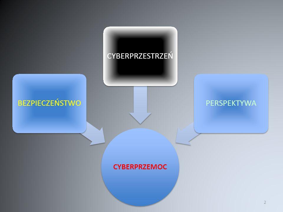 CYBERPRZEMOC BEZPIECZEŃSTWOCYBERPRZESTRZEŃPERSPEKTYWA 2