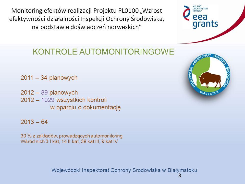 """Monitoring efektów realizacji Projektu PL0100 """"Wzrost efektywności działalności Inspekcji Ochrony Środowiska, na podstawie doświadczeń norweskich Wojewódzki Inspektorat Ochrony Środowiska w Białymstoku KONTROLE AUTOMONITORINGOWE 3 2011 – 34 planowych 2012 – 89 planowych 2012 – 1029 wszystkich kontroli w oparciu o dokumentację 2013 – 64 30 % z zakładów, prowadzących automonitoring Wśród nich 3 I kat, 14 II kat, 38 kat III, 9 kat IV"""