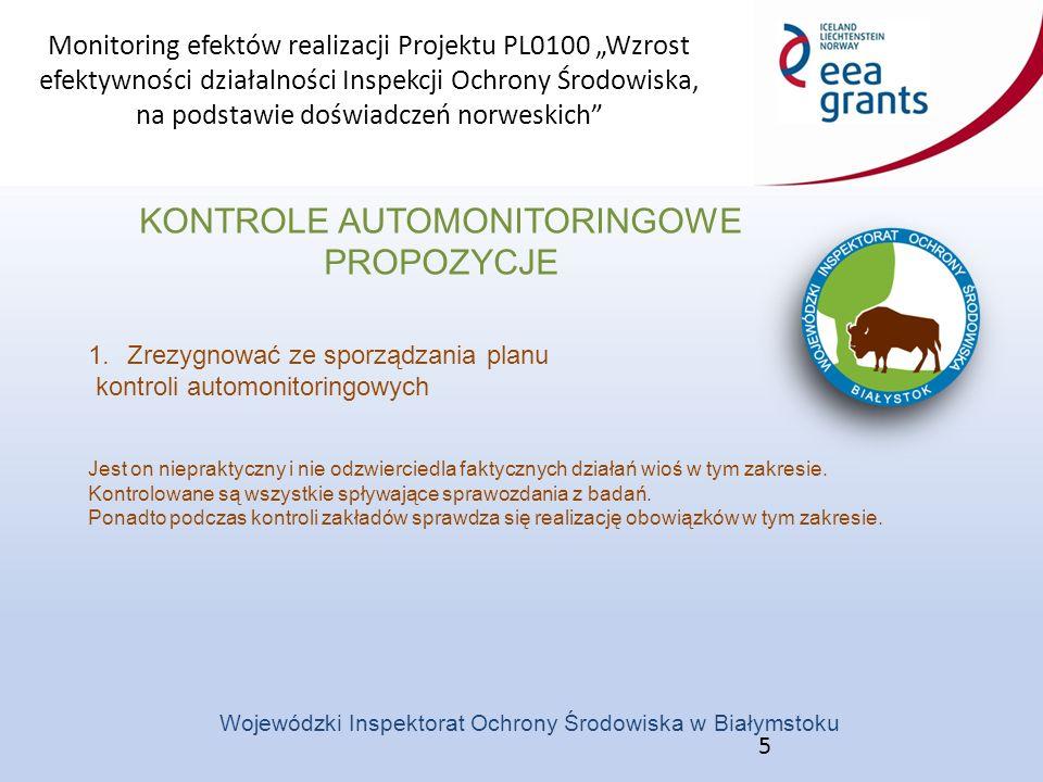 """Monitoring efektów realizacji Projektu PL0100 """"Wzrost efektywności działalności Inspekcji Ochrony Środowiska, na podstawie doświadczeń norweskich Wojewódzki Inspektorat Ochrony Środowiska w Białymstoku KONTROLE AUTOMONITORINGOWE PROPOZYCJE 6 2."""