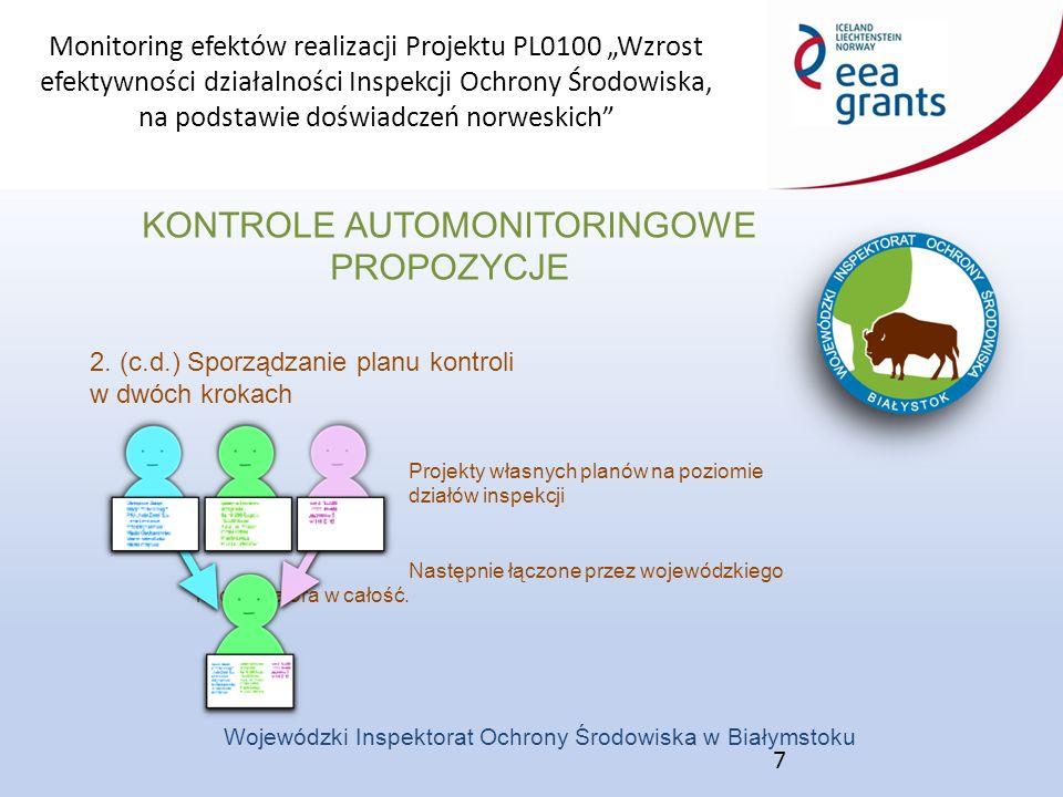 """Monitoring efektów realizacji Projektu PL0100 """"Wzrost efektywności działalności Inspekcji Ochrony Środowiska, na podstawie doświadczeń norweskich"""" Woj"""