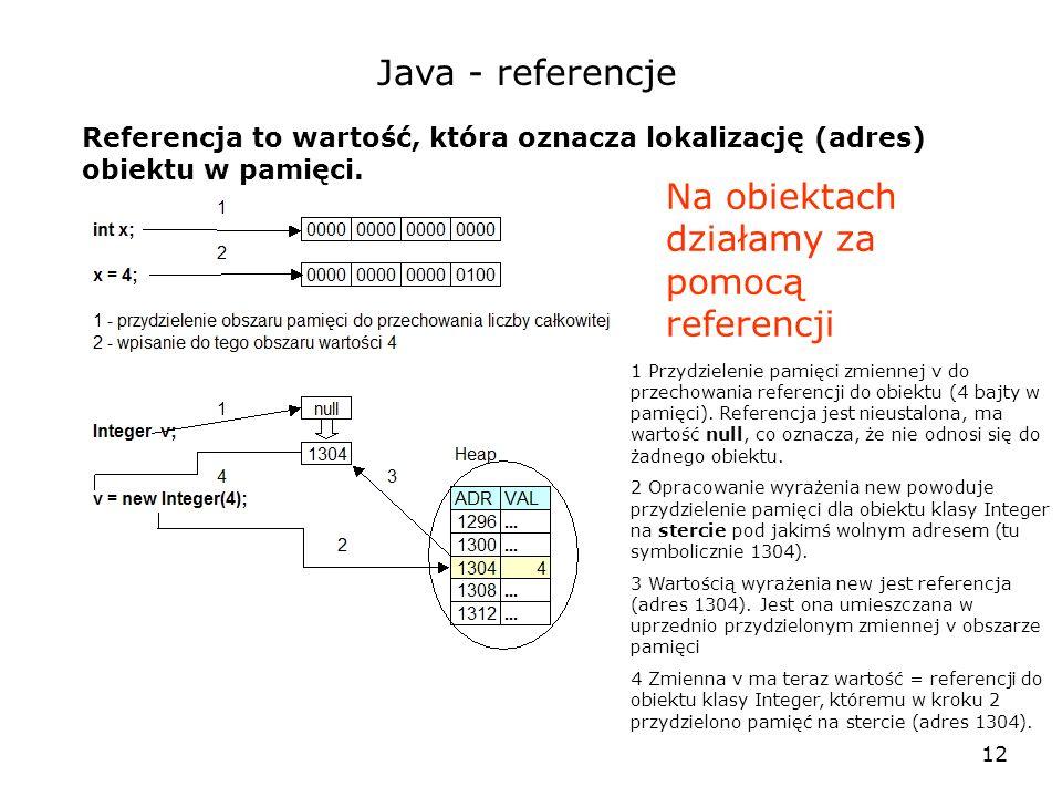 12 Java - referencje Referencja to wartość, która oznacza lokalizację (adres) obiektu w pamięci.