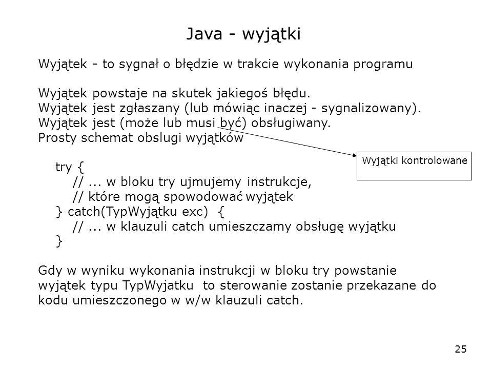 25 Java - wyjątki Wyjątek - to sygnał o błędzie w trakcie wykonania programu Wyjątek powstaje na skutek jakiegoś błędu. Wyjątek jest zgłaszany (lub mó