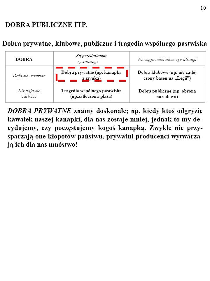 9 DOBRA PUBLICZNE ITP.