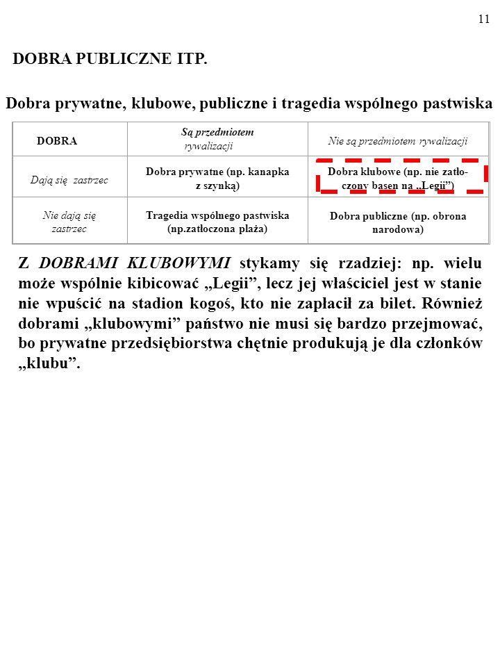 10 DOBRA PUBLICZNE ITP.