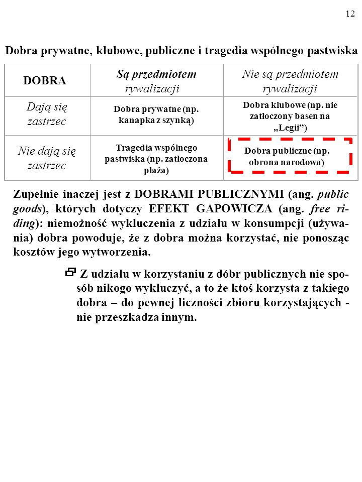 11 DOBRA PUBLICZNE ITP.