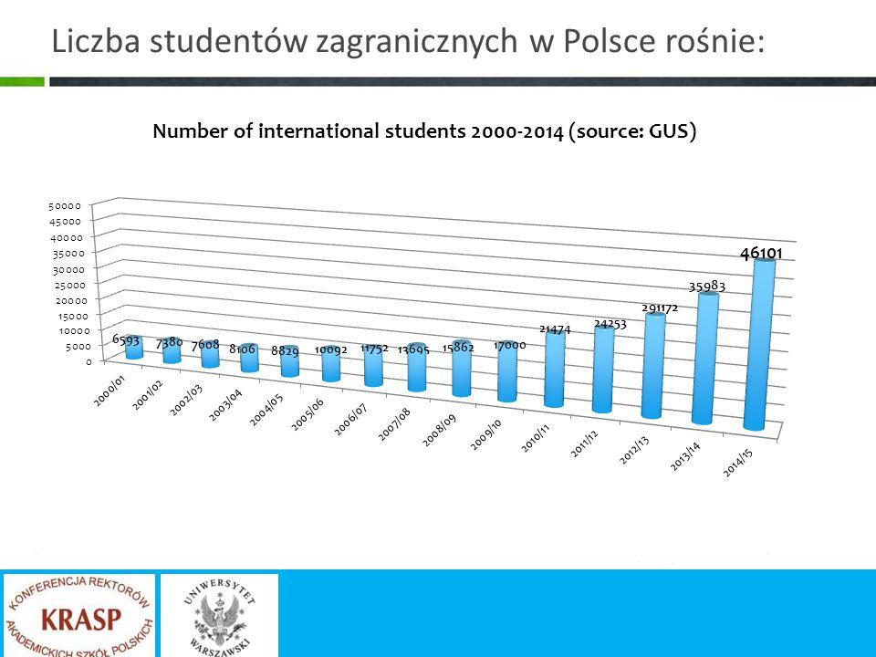 Liczba studentów zagranicznych w Polsce rośnie: 12