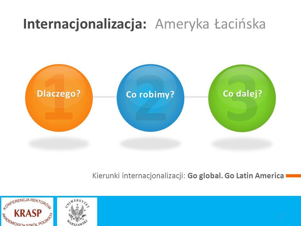 W Polsce liczba studentów zagranicznych z Ameryki Łacińskiej jest wciąż bardzo niska: 73 w roku 2004/2005; 155 w roku 2011/2012; 166 w roku 2013/2014.