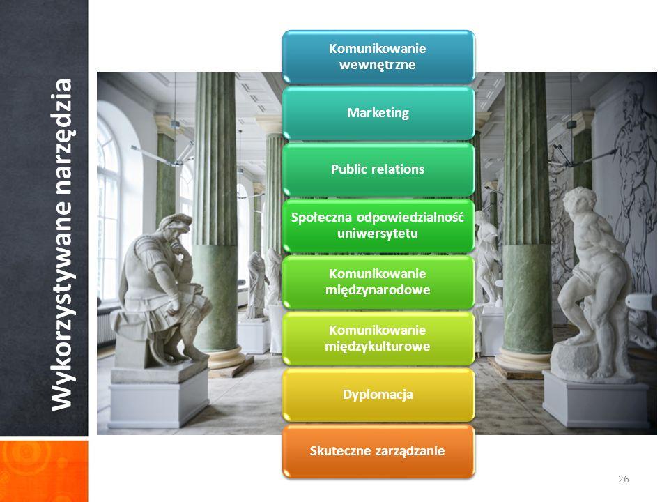 Wykorzystywane narzędzia Komunikowanie wewnętrzne MarketingPublic relations Społeczna odpowiedzialność uniwersytetu Komunikowanie międzynarodowe Komunikowanie międzykulturowe DyplomacjaSkuteczne zarządzanie 26