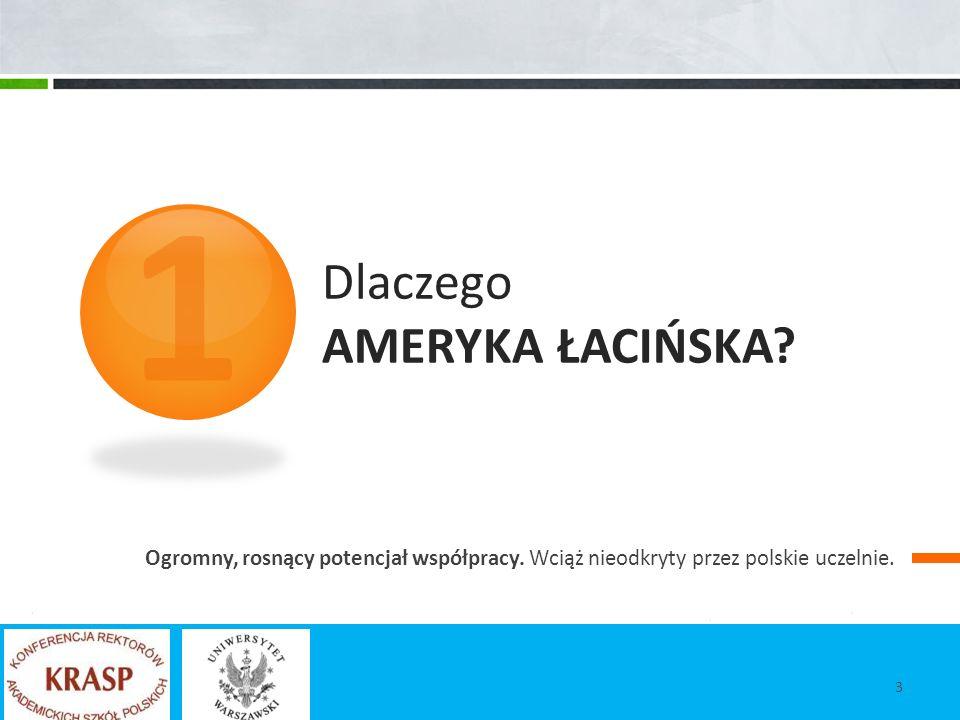 Niemal wszystkie programy stypendialne mogą być z powodzeniem wykorzystywane do przyjazdu na polskie uczelnie.