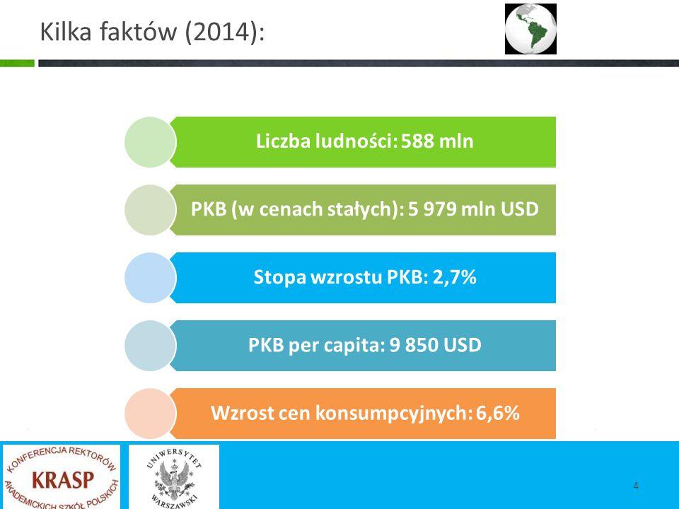 Kilka faktów (2014): Liczba ludności: 588 mln PKB (w cenach stałych): 5 979 mln USD Stopa wzrostu PKB: 2,7% PKB per capita: 9 850 USD Wzrost cen konsumpcyjnych: 6,6% 4