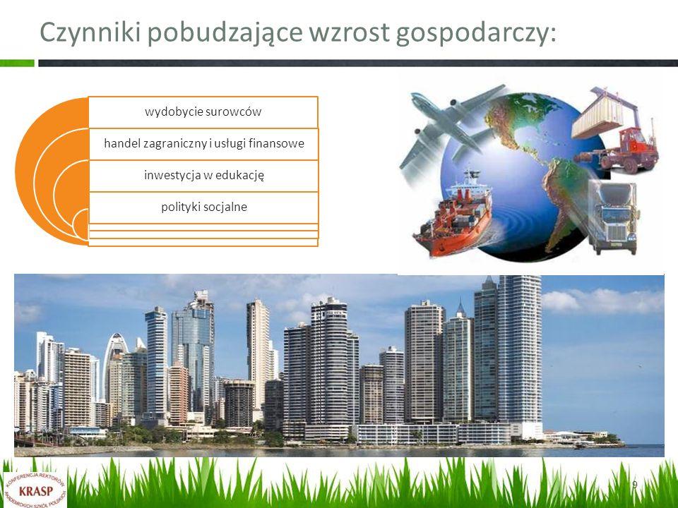 Czynniki pobudzające wzrost gospodarczy: wydobycie surowców handel zagraniczny i usługi finansowe inwestycja w edukację polityki socjalne 9