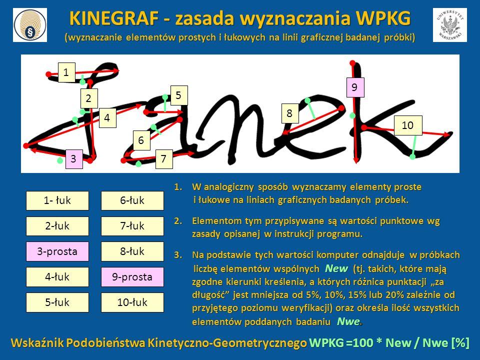 KINEGRAF - zasada wyznaczania WPKG (wyznaczanie elementów prostych i łukowych na linii graficznej badanej próbki) 1 2 3 4 5 6 7 8 9 10 1- łuk 2-łuk 3-