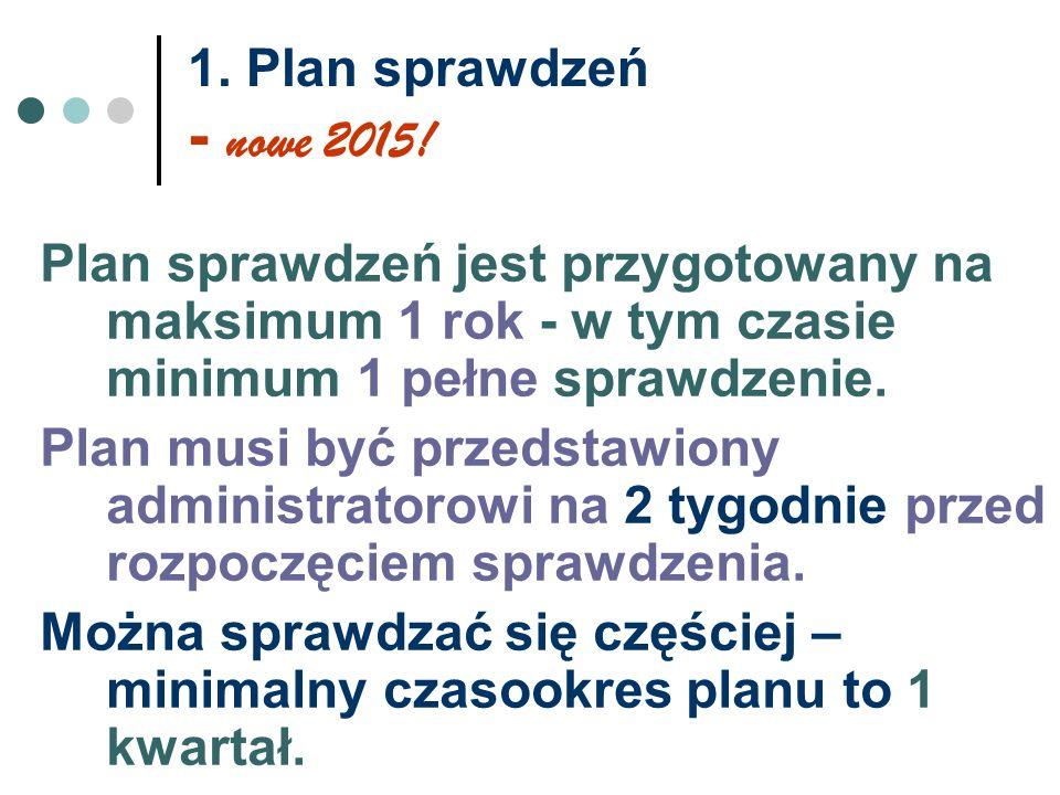 1. Plan sprawdzeń - nowe 2015.