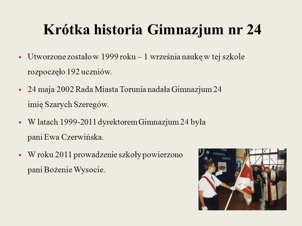  Utworzone zostało w 1999 roku – 1 września naukę w tej szkole rozpoczęło 192 uczniów.  24 maja 2002 Rada Miasta Torunia nadała Gimnazjum 24 imię Sz