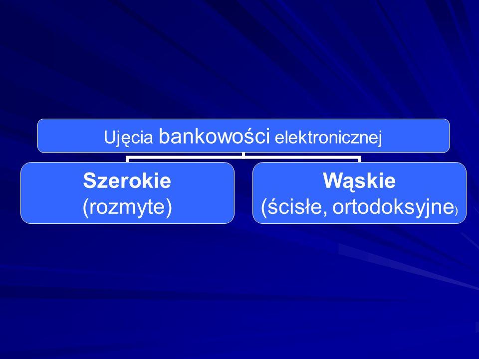 Ujęcia bankowości elektronicznej Szerokie (rozmyte) Wąskie (ścisłe, ortodoksyjne)