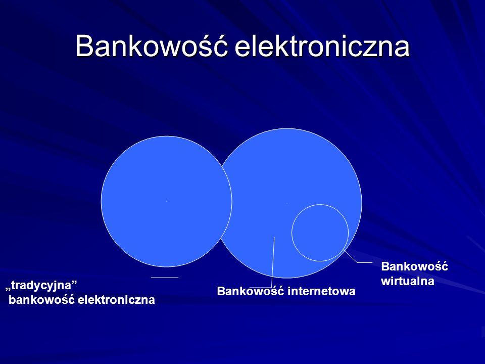 """Bankowość elektroniczna """"tradycyjna bankowość elektroniczna Bankowość internetowa Bankowość wirtualna"""