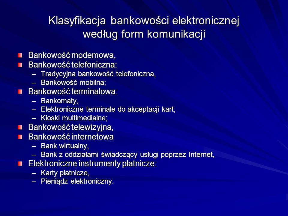 Klasyfikacja bankowości elektronicznej według form komunikacji Bankowość modemowa, Bankowość telefoniczna: –Tradycyjna bankowość telefoniczna, –Bankowość mobilna; Bankowość terminalowa: –Bankomaty, –Elektroniczne terminale do akceptacji kart, –Kioski multimedialne; Bankowość telewizyjna, Bankowość internetowa –Bank wirtualny, –Bank z oddziałami świadczący usługi poprzez Internet, Elektroniczne instrumenty płatnicze: –Karty płatnicze, –Pieniądz elektroniczny.