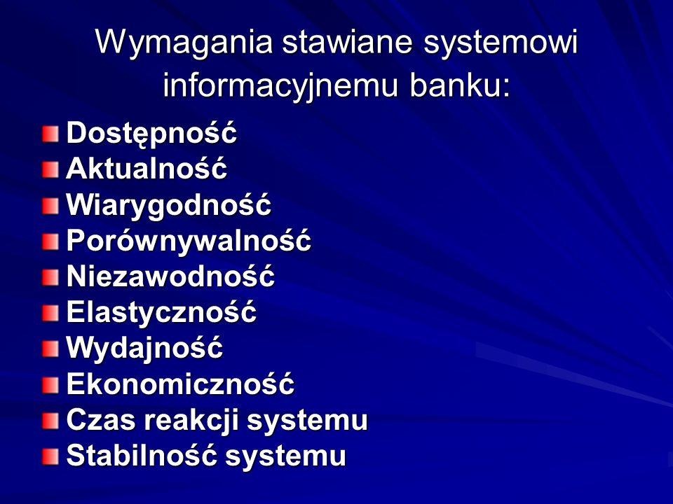 Wymagania stawiane systemowi informacyjnemu banku: DostępnośćAktualnośćWiarygodnośćPorównywalnośćNiezawodnośćElastycznośćWydajnośćEkonomiczność Czas reakcji systemu Stabilność systemu