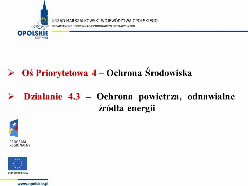  Oś Priorytetowa 4  Oś Priorytetowa 4 – Ochrona Środowiska  Działanie 4.3  Działanie 4.3 – Ochrona powietrza, odnawialne źródła energii