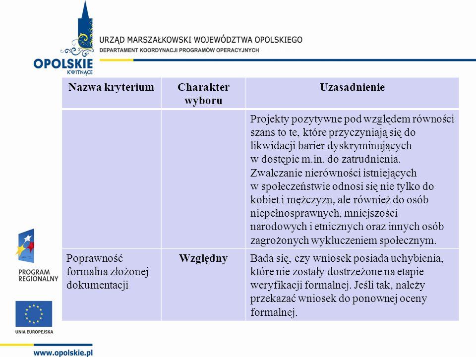 Nazwa kryteriumCharakter wyboru Uzasadnienie Projekty pozytywne pod względem równości szans to te, które przyczyniają się do likwidacji barier dyskryminujących w dostępie m.in.
