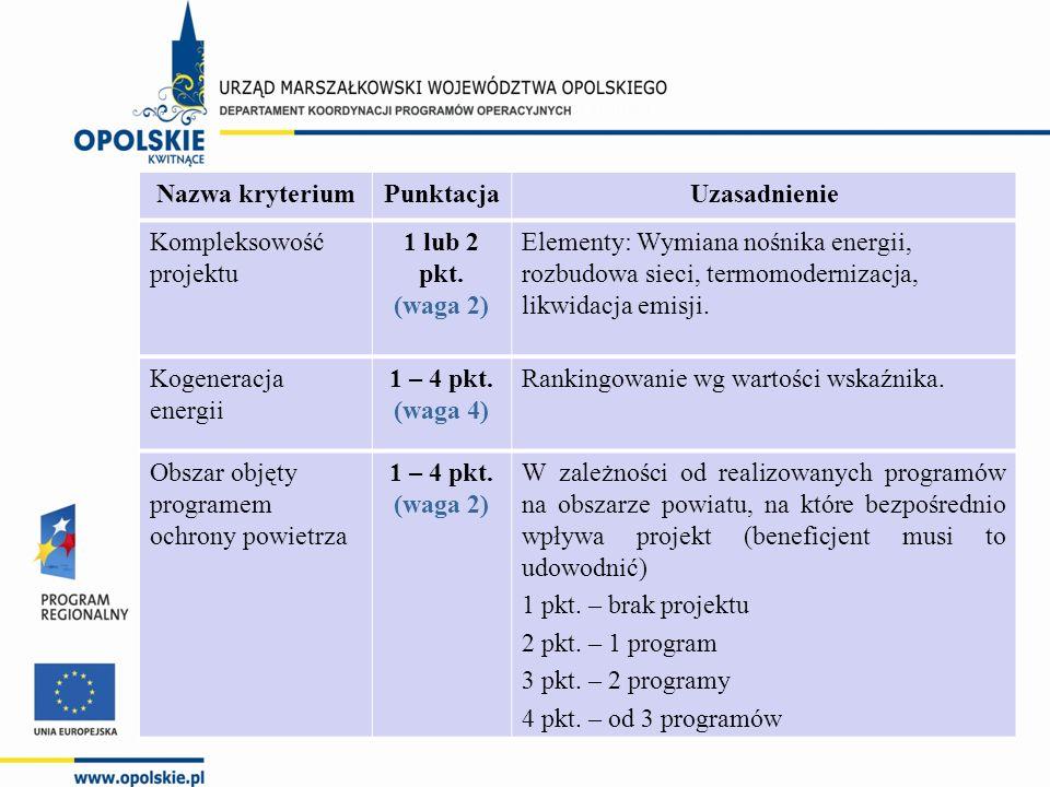 Nazwa kryteriumPunktacjaUzasadnienie Kompleksowość projektu 1 lub 2 pkt.
