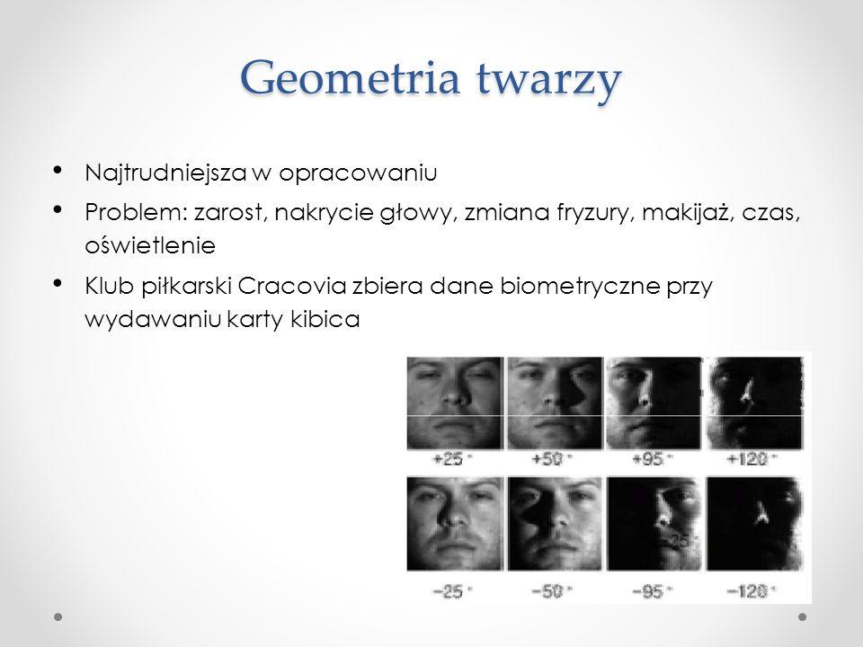 Geometria twarzy Najtrudniejsza w opracowaniu Problem: zarost, nakrycie głowy, zmiana fryzury, makijaż, czas, oświetlenie Klub piłkarski Cracovia zbiera dane biometryczne przy wydawaniu karty kibica