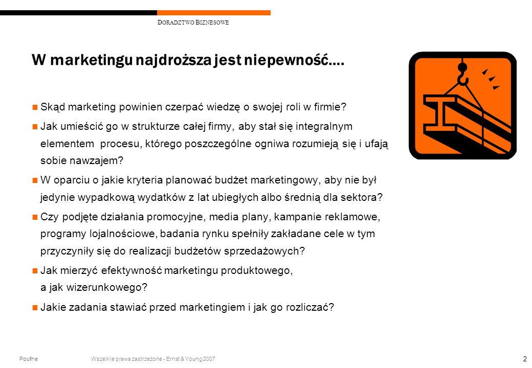 Poufne Wszelkie prawa zastrzeżone - Ernst & Young 2007 D ORADZTWO B IZNESOWE 2 W marketingu najdroższa jest niepewność…. Skąd marketing powinien czerp