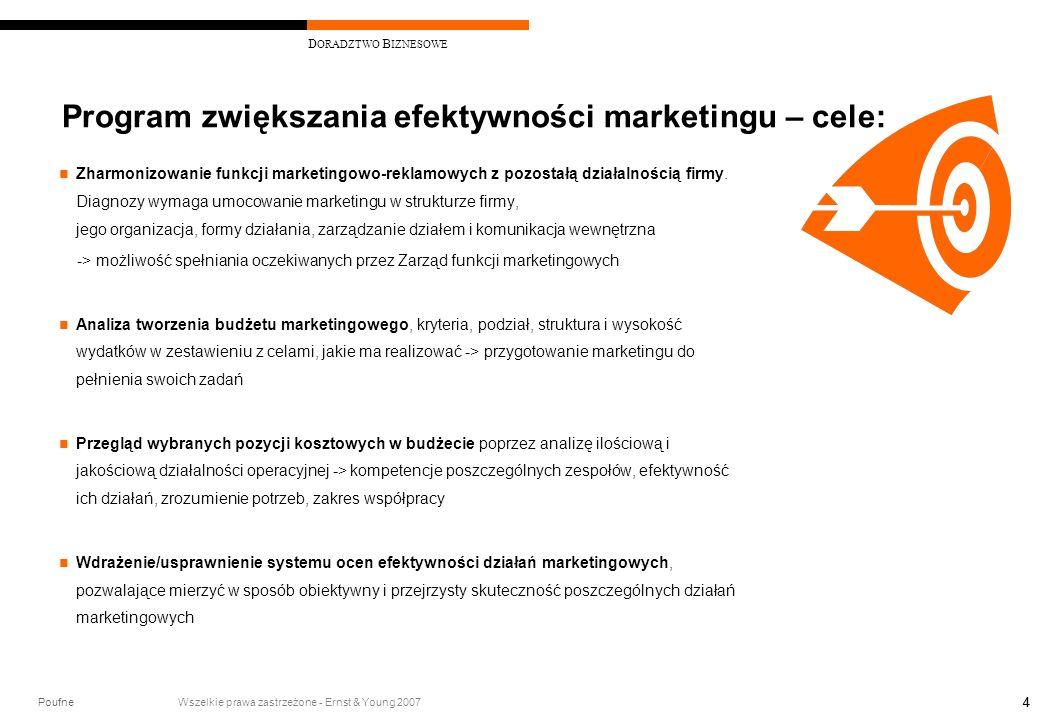 Poufne Wszelkie prawa zastrzeżone - Ernst & Young 2007 D ORADZTWO B IZNESOWE 44 Program zwiększania efektywności marketingu – cele: Zharmonizowanie fu