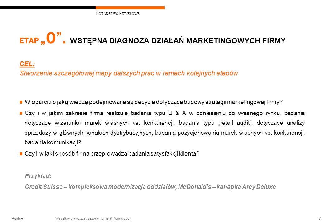 """Poufne Wszelkie prawa zastrzeżone - Ernst & Young 2007 D ORADZTWO B IZNESOWE 7 ETAP """" 0"""". WSTĘPNA DIAGNOZA DZIAŁAŃ MARKETINGOWYCH FIRMY CEL: Stworzeni"""