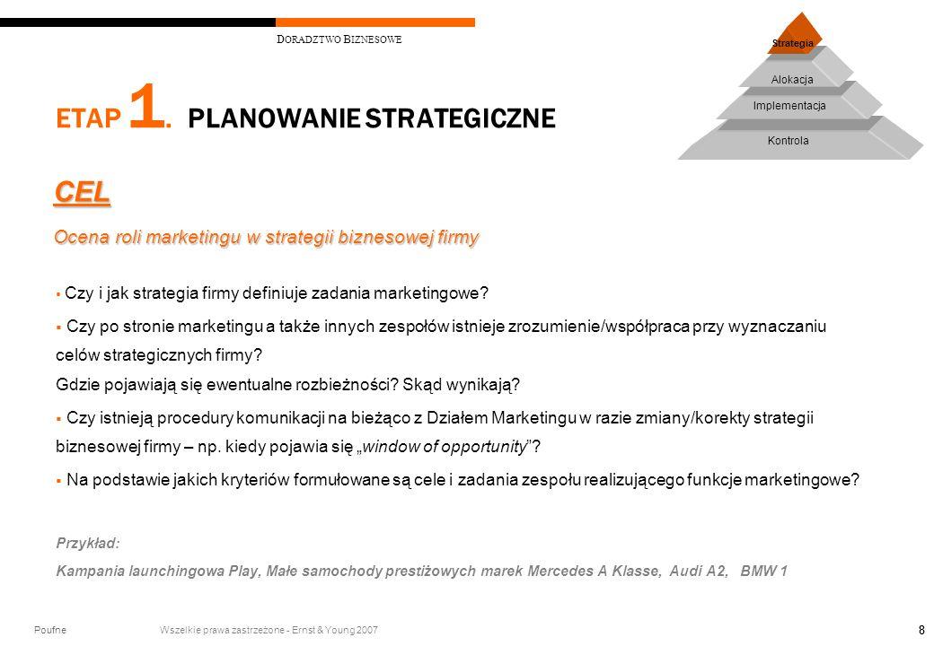 Poufne Wszelkie prawa zastrzeżone - Ernst & Young 2007 D ORADZTWO B IZNESOWE 88 ETAP 1. PLANOWANIE STRATEGICZNE  Czy i jak strategia firmy definiuje