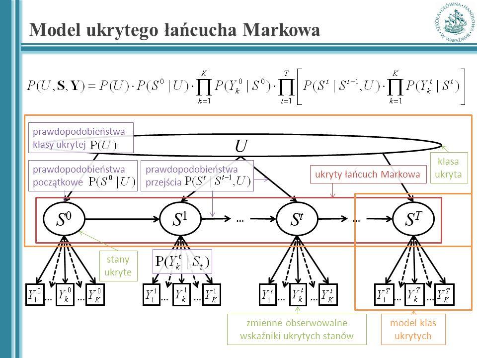 prawdopodobieństwa początkowe Model ukrytego łańcucha Markowa prawdopodobieństwa przejścia S0S0 … S1S1 StSt STST stany ukryte ukryty łańcuch Markowa m
