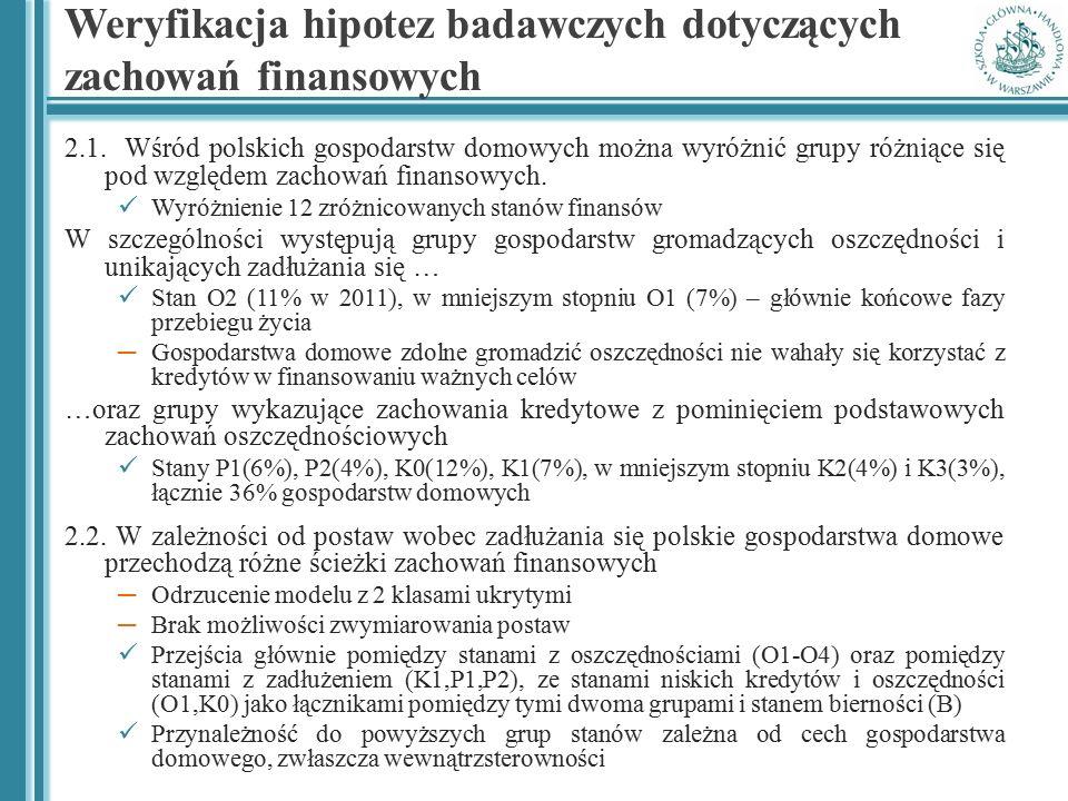 Weryfikacja hipotez badawczych dotyczących zachowań finansowych 2.1. Wśród polskich gospodarstw domowych można wyróżnić grupy różniące się pod względe