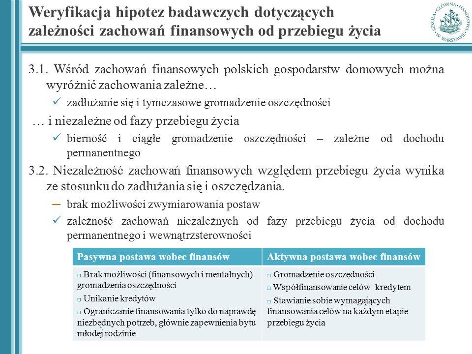 Weryfikacja hipotez badawczych dotyczących zależności zachowań finansowych od przebiegu życia 3.1. Wśród zachowań finansowych polskich gospodarstw dom