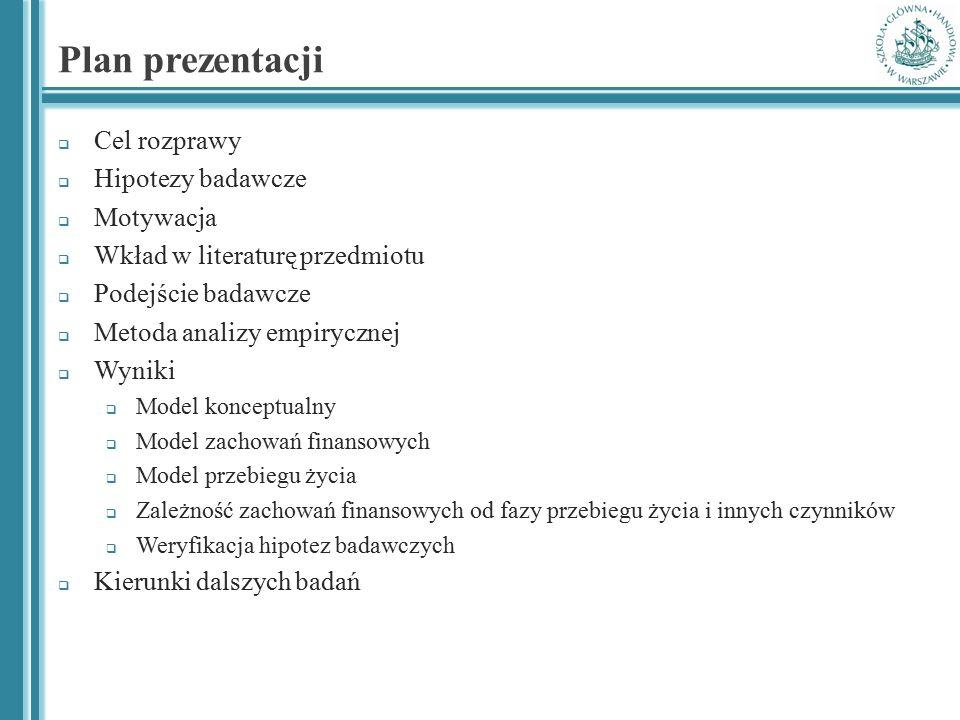 Plan prezentacji  Cel rozprawy  Hipotezy badawcze  Motywacja  Wkład w literaturę przedmiotu  Podejście badawcze  Metoda analizy empirycznej  Wy