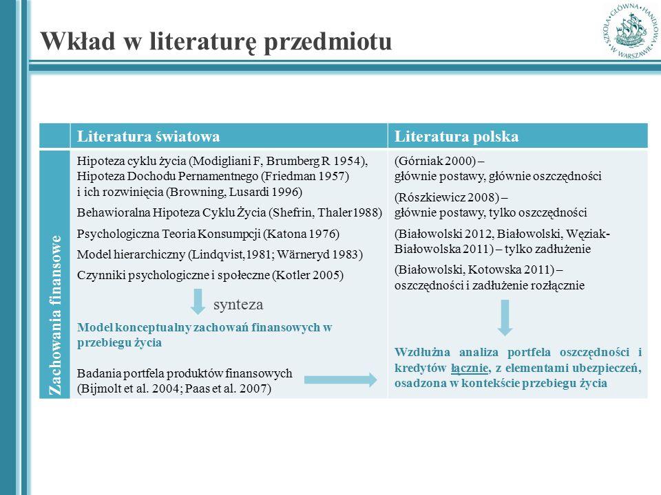 Wkład w literaturę przedmiotu Literatura światowaLiteratura polska Zachowania finansowe Hipoteza cyklu życia (Modigliani F, Brumberg R 1954), Hipoteza