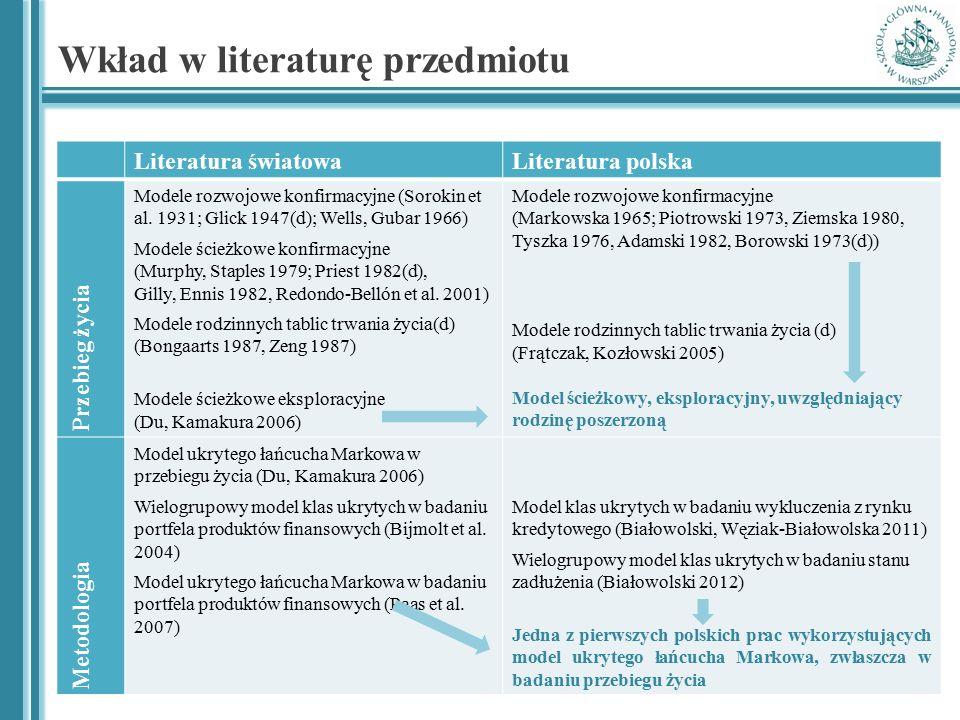 Wkład w literaturę przedmiotu Literatura światowaLiteratura polska Przebieg życia Modele rozwojowe konfirmacyjne (Sorokin et al. 1931; Glick 1947(d);