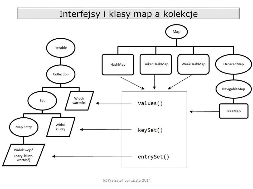 (c) Krzysztof Barteczko 2014 Interfejsy i klasy map a kolekcje