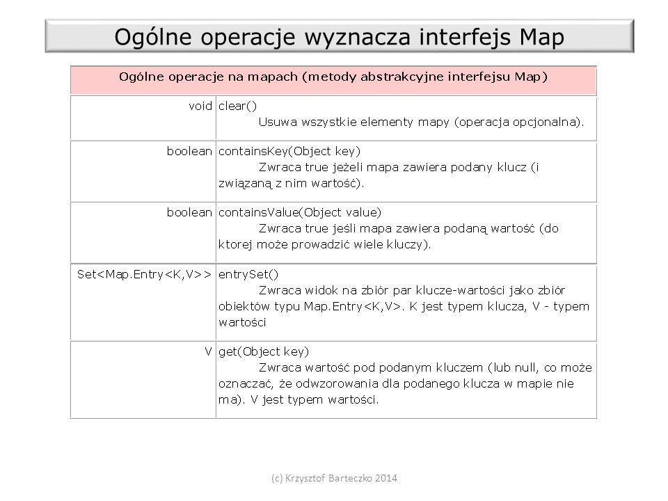 (c) Krzysztof Barteczko 2014 Ogólne operacje wyznacza interfejs Map