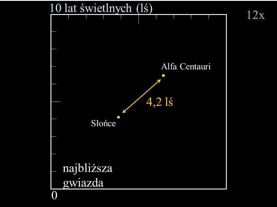 Andrzej Kulka 10 lat świetlnych (lś) 0 4,2 lś Słońce Alfa Centauri najbliższa gwiazda 12x