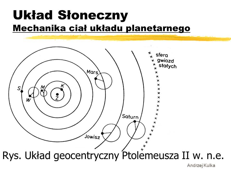 Układ Słoneczny Mechanika ciał układu planetarnego Andrzej Kulka Rys. Układ geocentryczny Ptolemeusza II w. n.e.