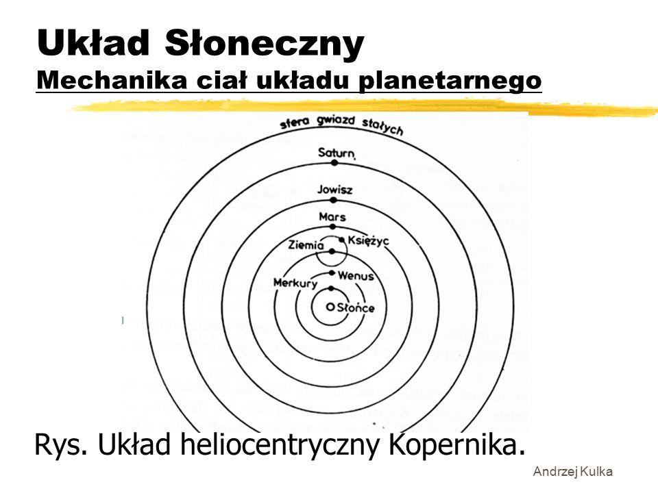 Układ Słoneczny Mechanika ciał układu planetarnego Andrzej Kulka Rys. Układ heliocentryczny Kopernika.