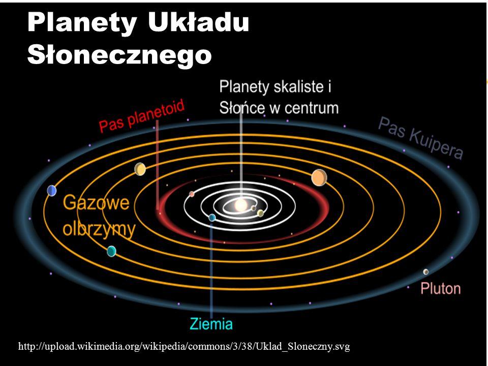 Andrzej Kulka Planety Układu Słonecznego http://upload.wikimedia.org/wikipedia/commons/3/38/Uklad_Sloneczny.svg