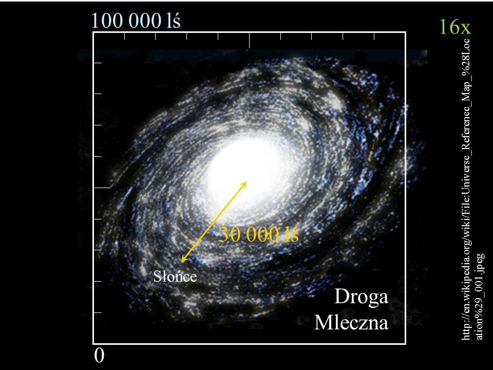 Andrzej Kulka 100 000 lś 0 http://en.wikipedia.org/wiki/File:Universe_Reference_Map_%28Loc ation%29_001.jpeg Droga Mleczna 30 000 lś Słońce 16x