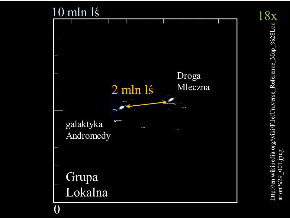Andrzej Kulka 10 mln lś 0 http://en.wikipedia.org/wiki/File:Universe_Reference_Map_%28Loc ation%29_001.jpeg Grupa Lokalna Droga Mleczna galaktyka Andromedy 2 mln lś 18x