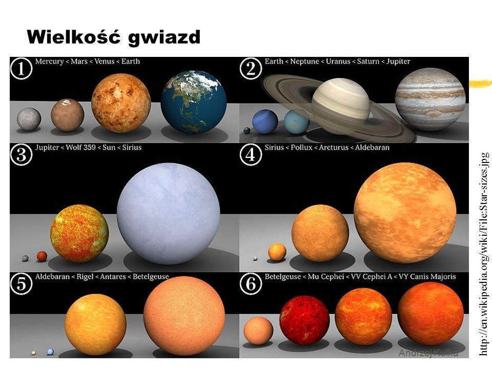 Wielkość gwiazd http://en.wikipedia.org/wiki/File:Star-sizes.jpg Andrzej Kulka