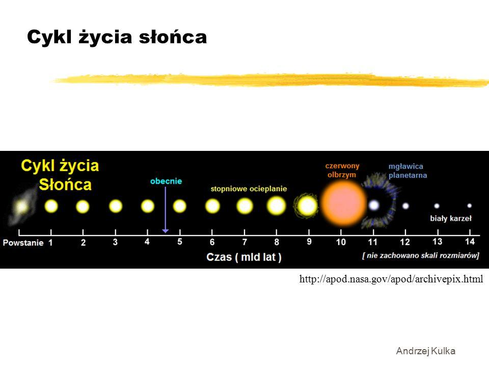 Cykl życia słońca http://apod.nasa.gov/apod/archivepix.html