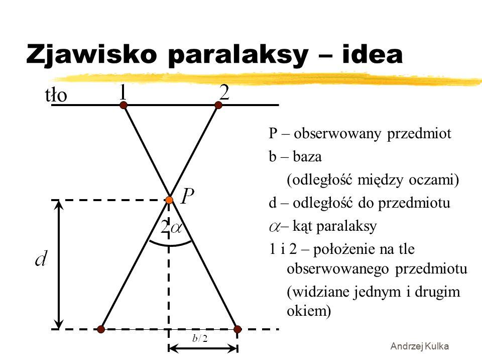 Zjawisko paralaksy – idea P – obserwowany przedmiot b – baza (odległość między oczami) d – odległość do przedmiotu – kąt paralaksy 1 i 2 – położenie na tle obserwowanego przedmiotu (widziane jednym i drugim okiem) Andrzej Kulka tło